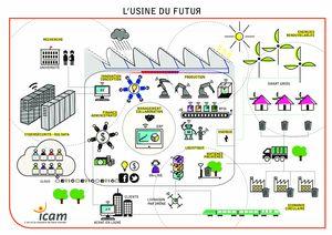 usine-du-futur-300